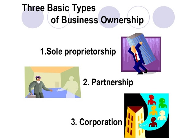 forms of business ownership The pros and cons of different business types of ownership, including sole proprietorship and free transferability of ownership interests federal tax forms for llc.